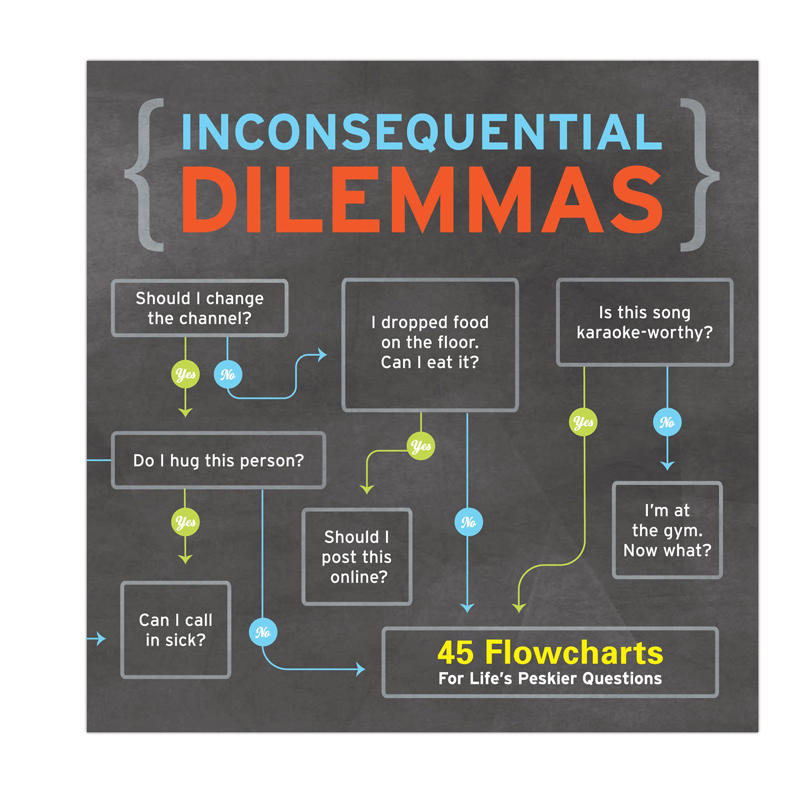 Gag Gifts - Inconsequential Dilemmas Book